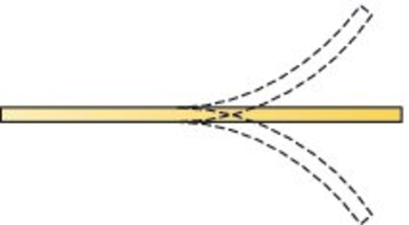 Focus™ Flexiform A